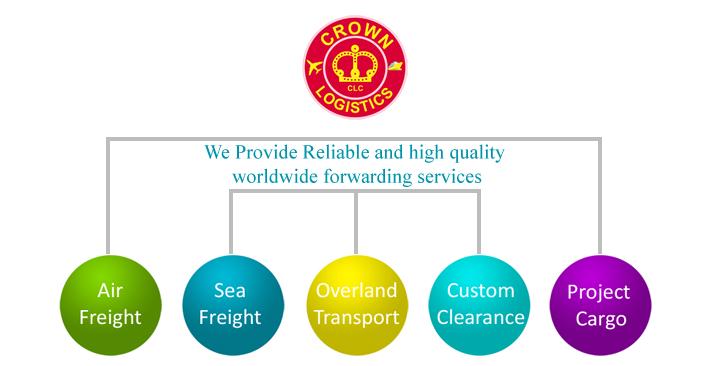 Crown Logistics